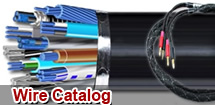 Hot products in Wire Catalog
